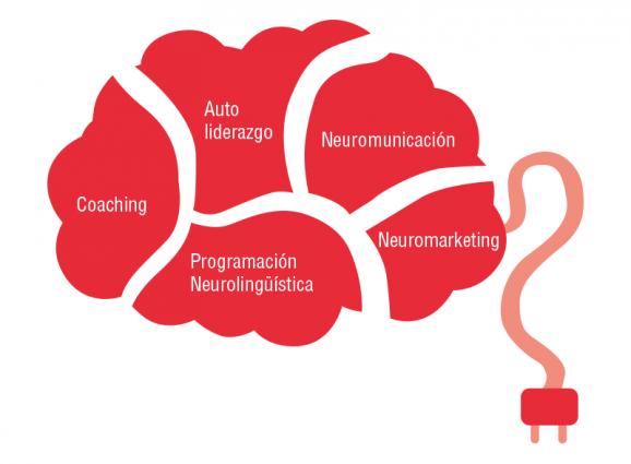 Neuroventas 3.0